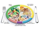 База отдыха у Иваныча - иконка «питание» в Приволжье